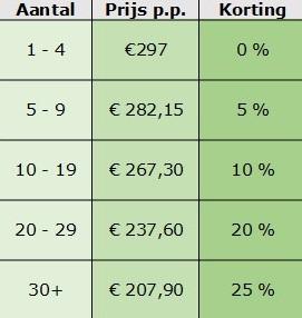 staffelkorting_nl